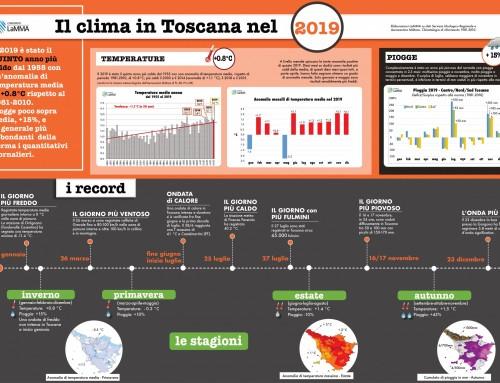 Il clima in Toscana nel 2019